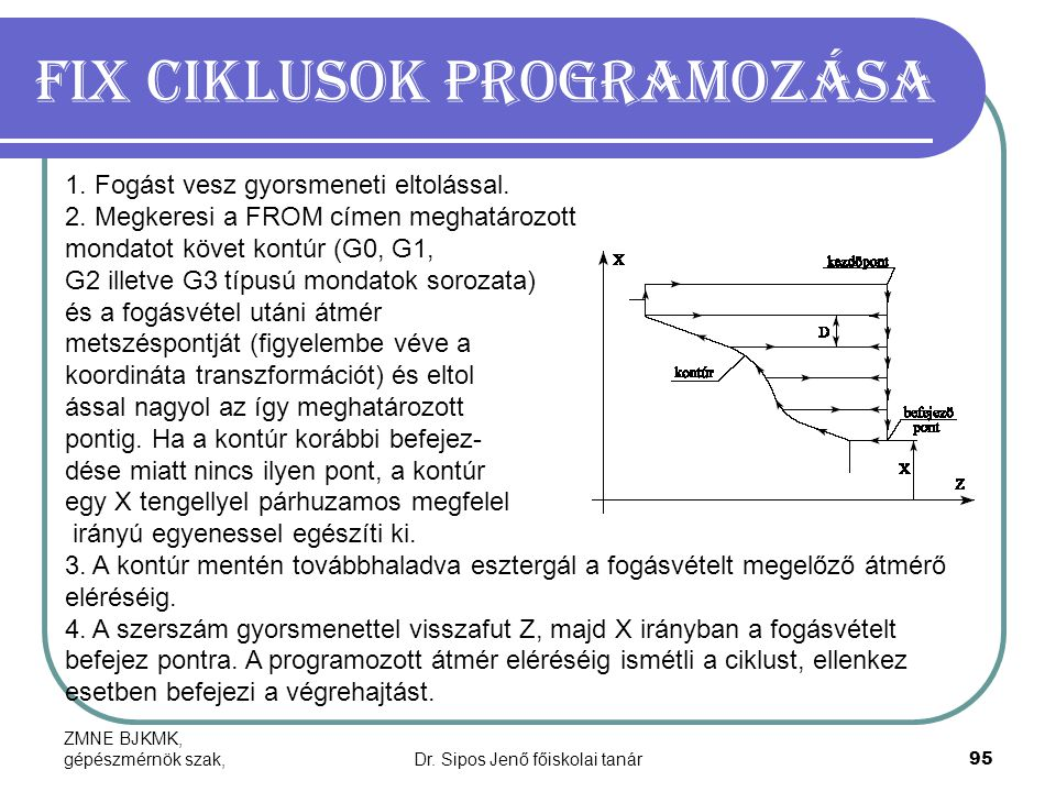 Fix ciklusok programozása
