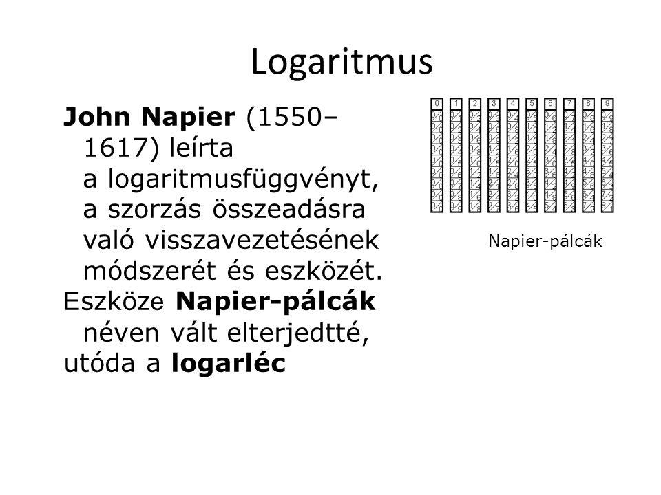 Logaritmus John Napier (1550–1617) leírta a logaritmusfüggvényt, a szorzás összeadásra való visszavezetésének módszerét és eszközét.