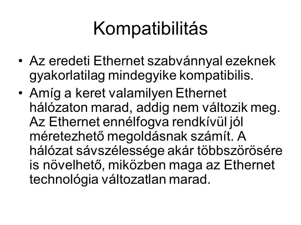 Kompatibilitás Az eredeti Ethernet szabvánnyal ezeknek gyakorlatilag mindegyike kompatibilis.