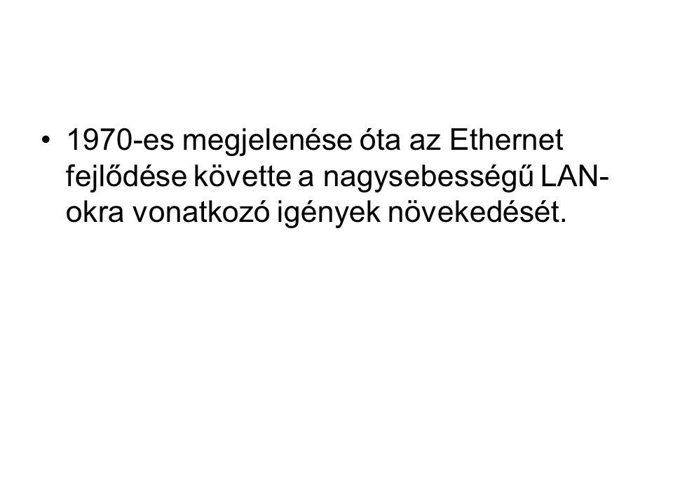 1970-es megjelenése óta az Ethernet fejlődése követte a nagysebességű LAN-okra vonatkozó igények növekedését.