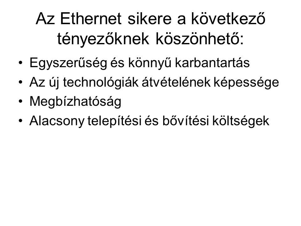 Az Ethernet sikere a következő tényezőknek köszönhető: