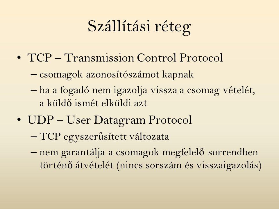 Szállítási réteg TCP – Transmission Control Protocol