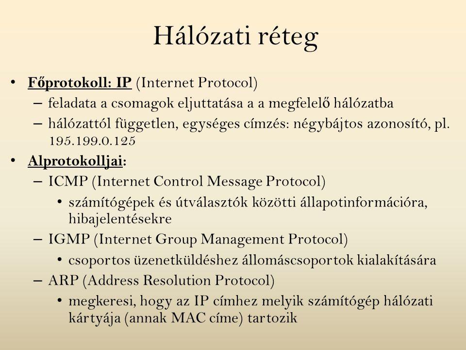 Hálózati réteg Főprotokoll: IP (Internet Protocol)
