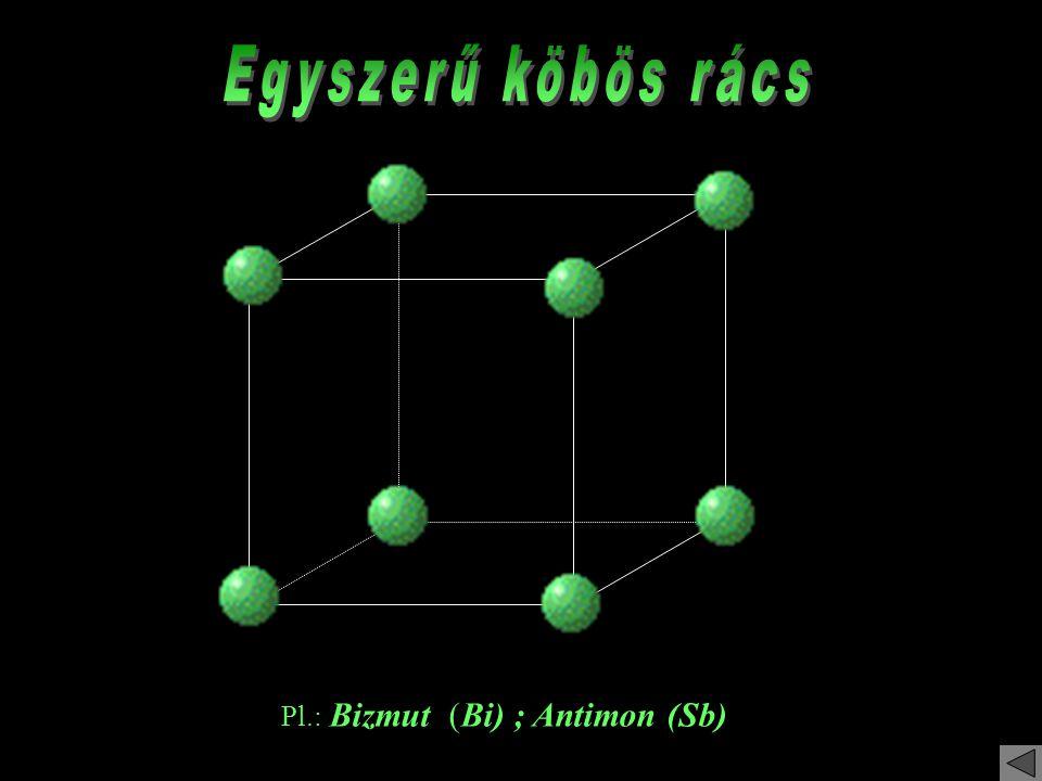 Egyszerű köbös rács Pl.: Bizmut (Bi) ; Antimon (Sb)