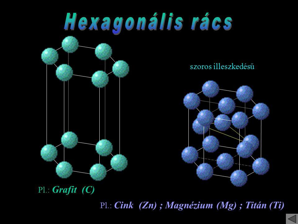 Hexagonális rács szoros illeszkedésű Pl.: Grafit (C)