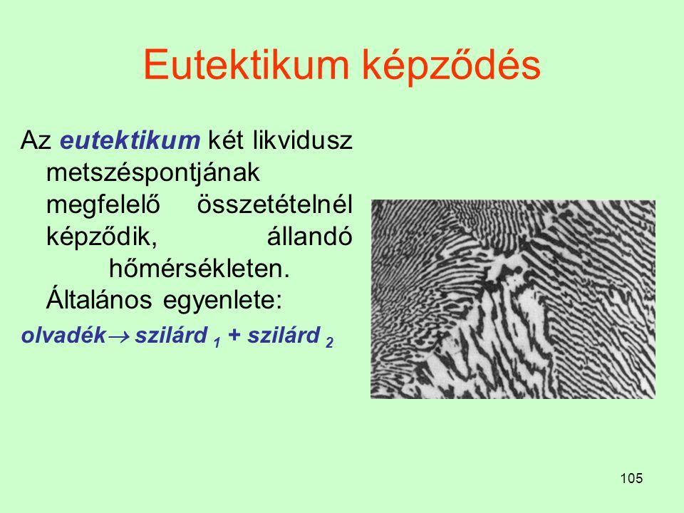 Eutektikum képződés Az eutektikum két likvidusz metszéspontjának megfelelő összetételnél képződik, állandó hőmérsékleten. Általános egyenlete: