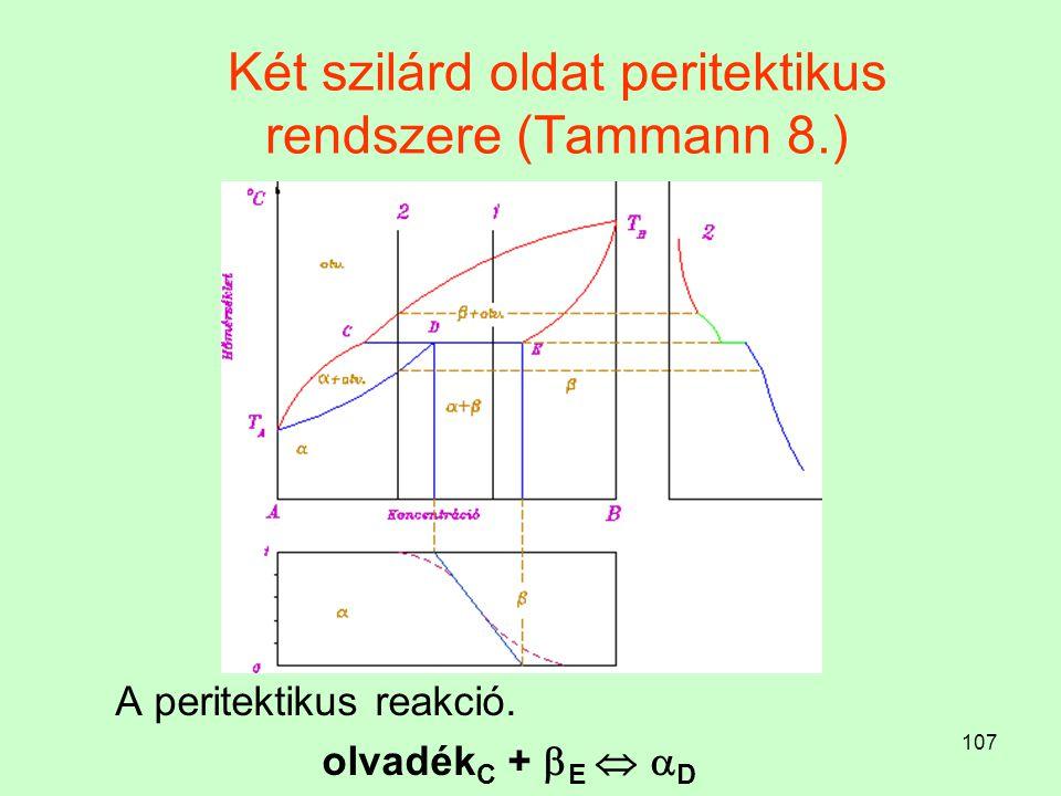 Két szilárd oldat peritektikus rendszere (Tammann 8.)