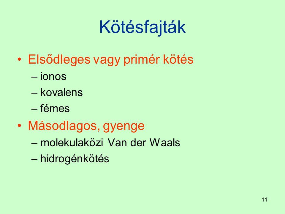Kötésfajták Elsődleges vagy primér kötés Másodlagos, gyenge ionos
