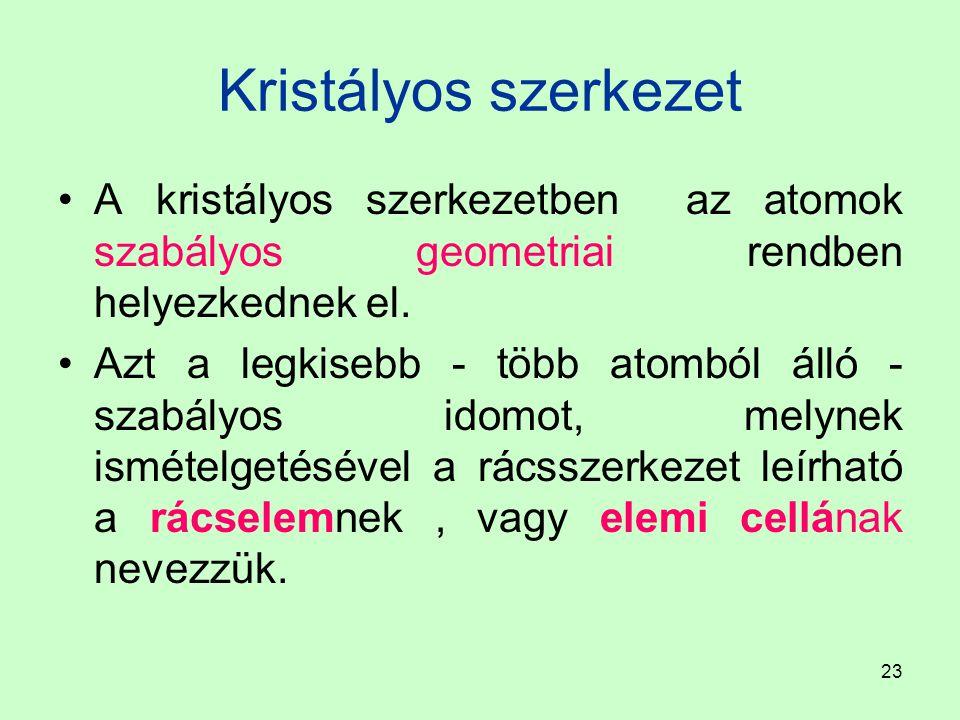 Kristályos szerkezet A kristályos szerkezetben az atomok szabályos geometriai rendben helyezkednek el.