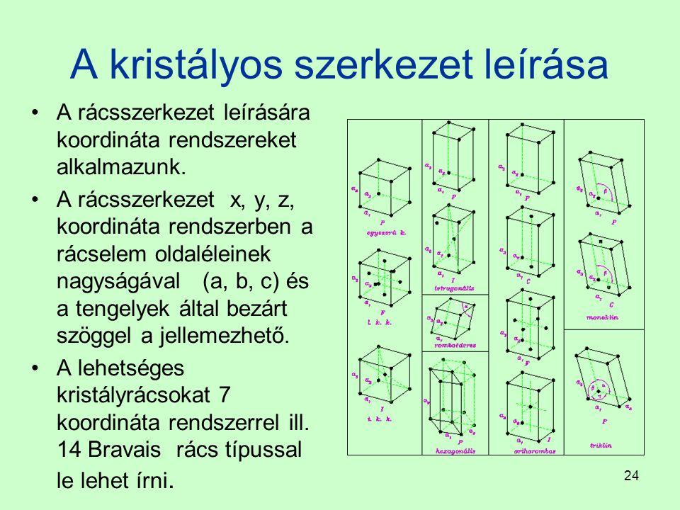 A kristályos szerkezet leírása