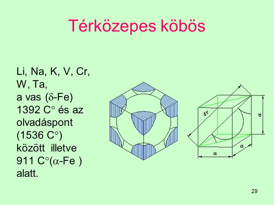Térközepes köbös Li, Na, K, V, Cr, W, Ta, a vas (-Fe) 1392 C és az olvadáspont (1536 C) között illetve 911 C(-Fe ) alatt.