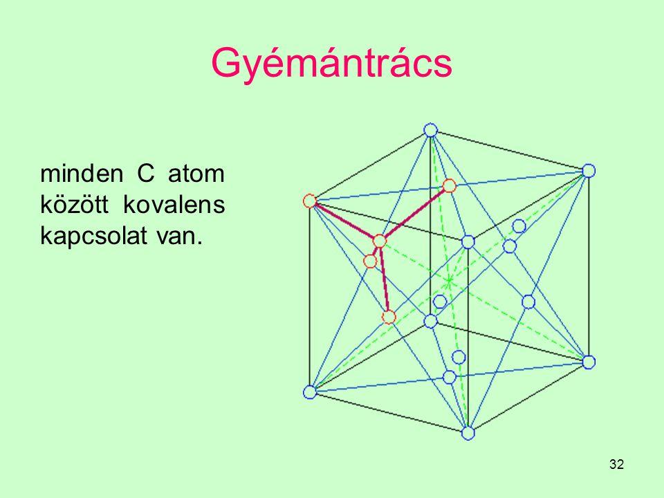 Gyémántrács minden C atom között kovalens kapcsolat van.