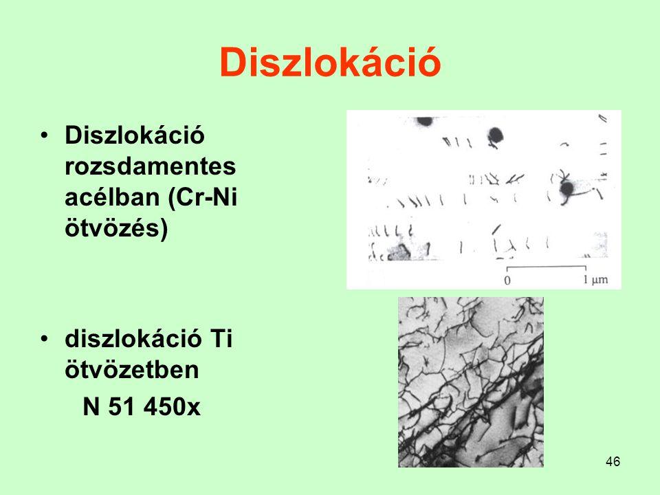 Diszlokáció Diszlokáció rozsdamentes acélban (Cr-Ni ötvözés)