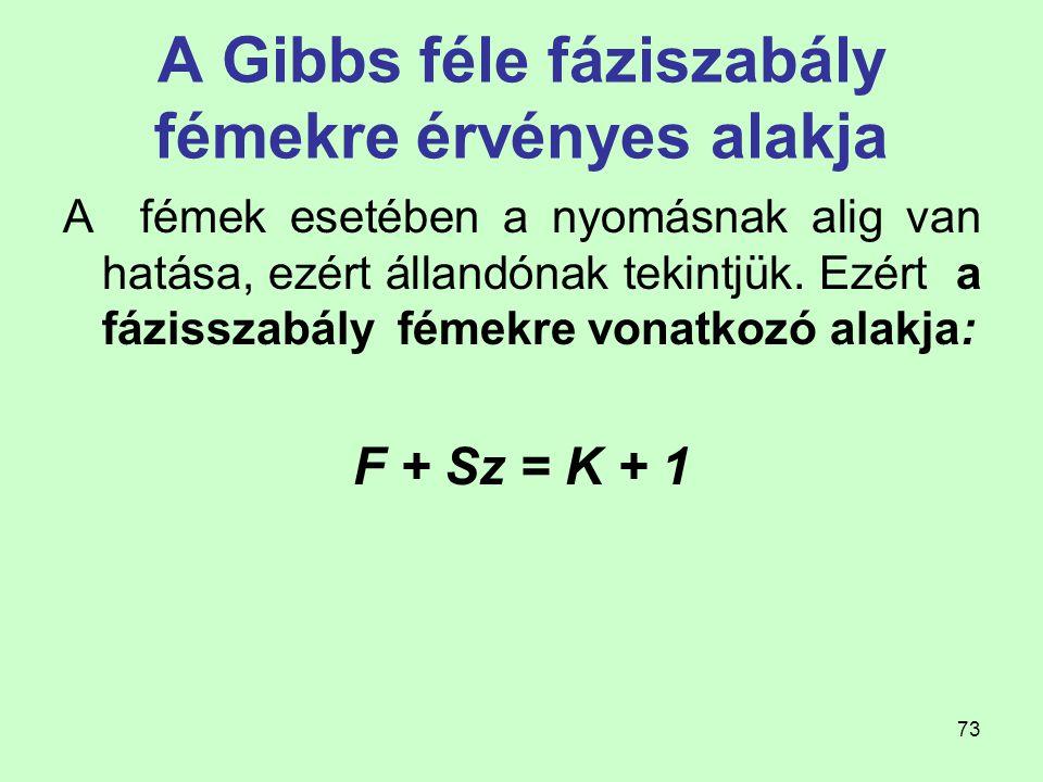 A Gibbs féle fáziszabály fémekre érvényes alakja