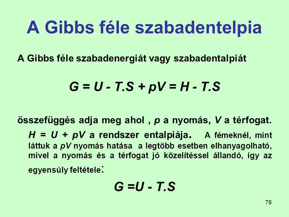 A Gibbs féle szabadentelpia