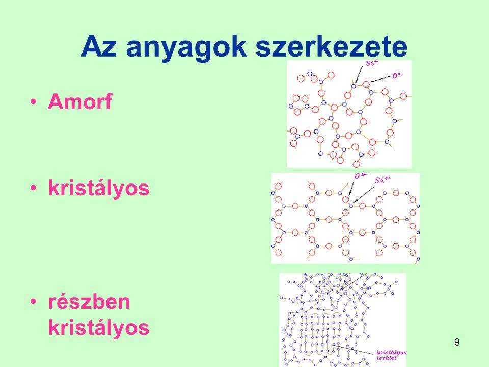 Az anyagok szerkezete Amorf kristályos részben kristályos