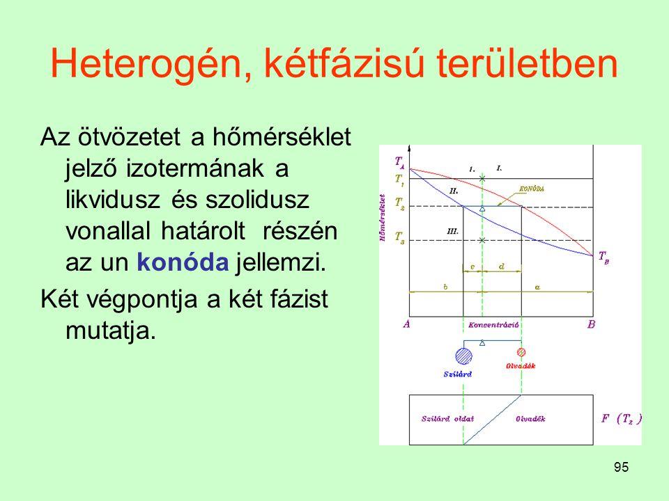 Heterogén, kétfázisú területben