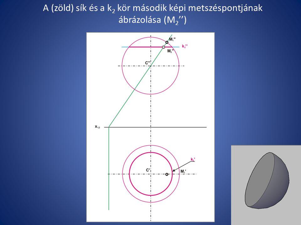 A (zöld) sík és a k2 kör második képi metszéspontjának