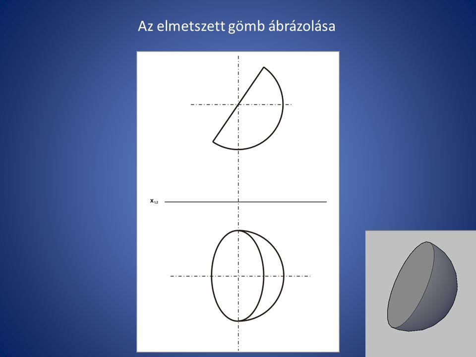Az elmetszett gömb ábrázolása