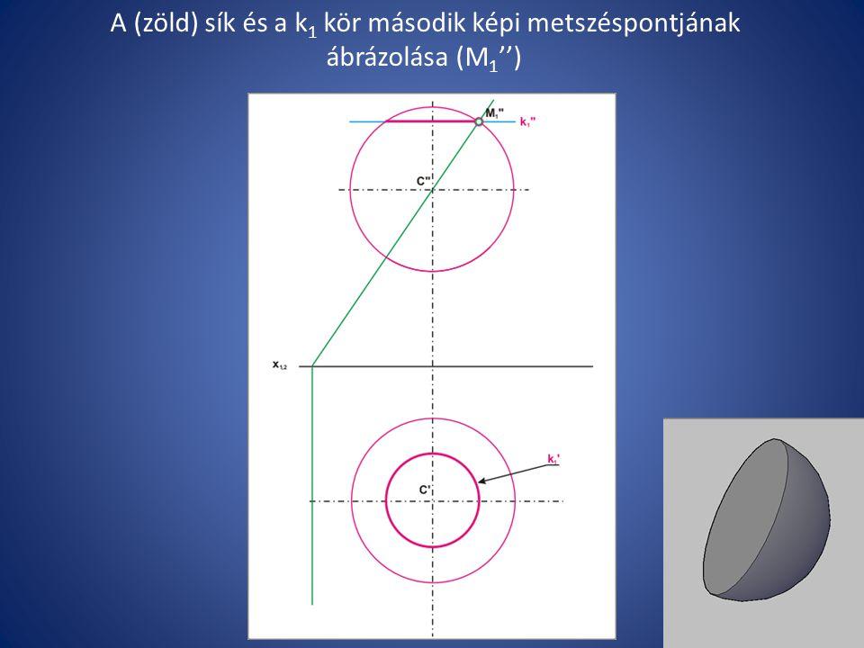 A (zöld) sík és a k1 kör második képi metszéspontjának