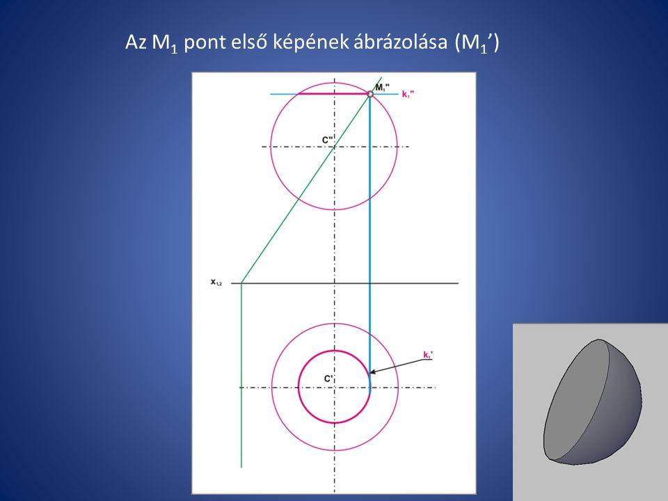 Az M1 pont első képének ábrázolása (M1')