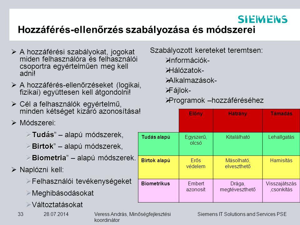 Hozzáférés-ellenőrzés szabályozása és módszerei