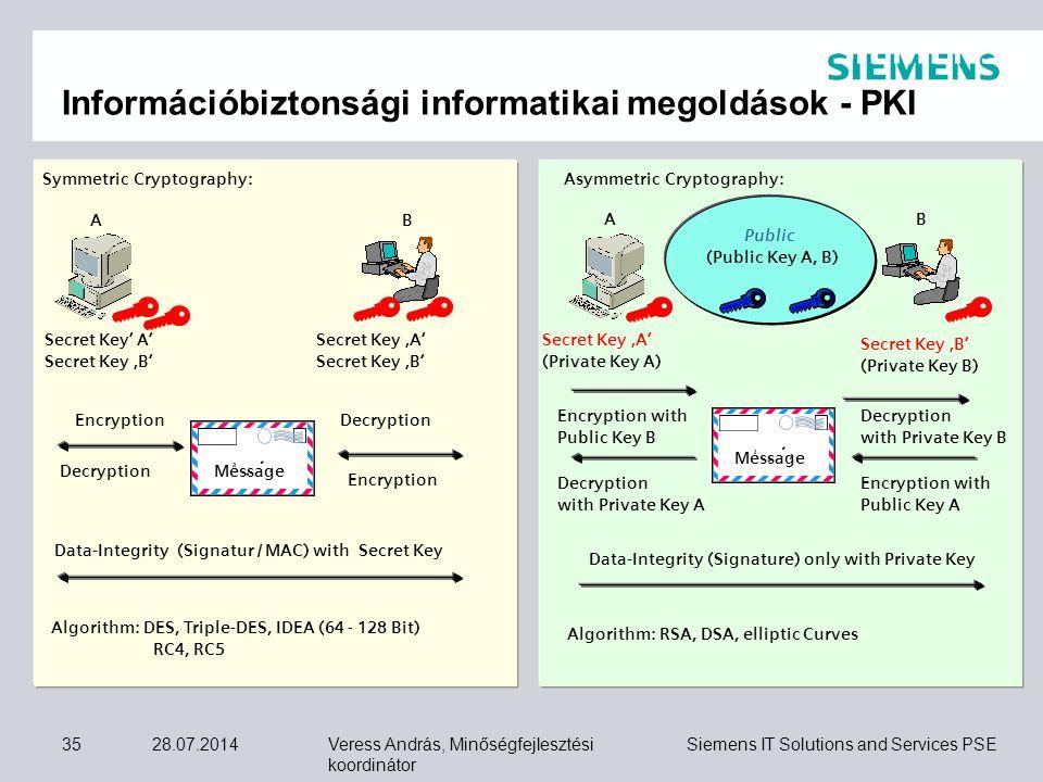 Információbiztonsági informatikai megoldások - PKI