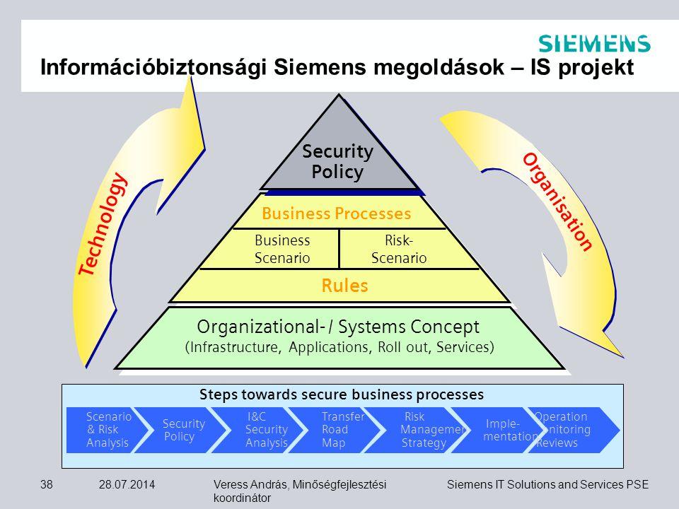 Információbiztonsági Siemens megoldások – IS projekt