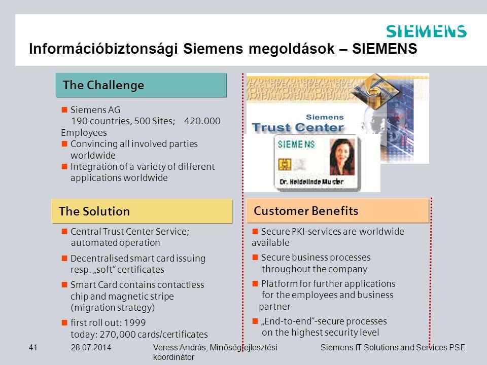 Információbiztonsági Siemens megoldások – SIEMENS