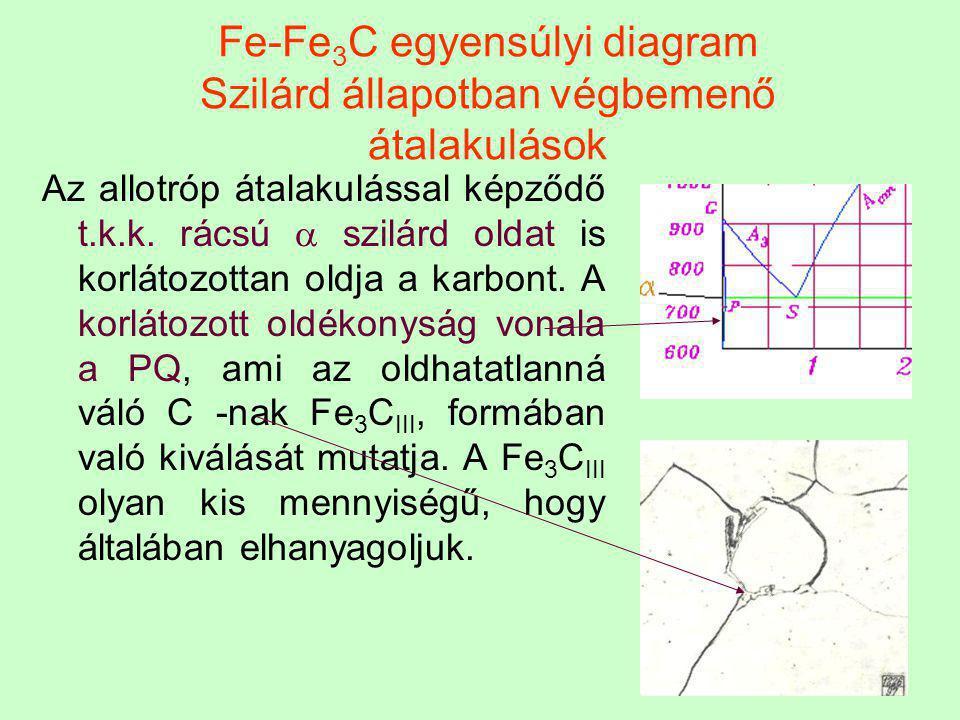 Fe-Fe3C egyensúlyi diagram Szilárd állapotban végbemenő átalakulások