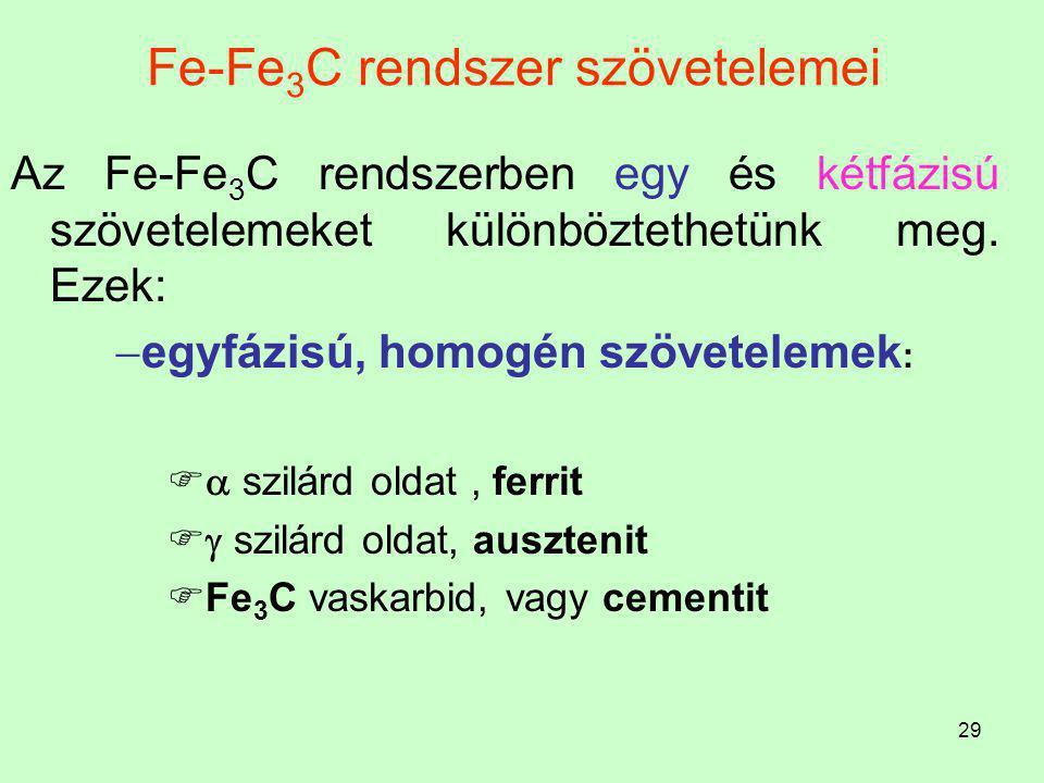 Fe-Fe3C rendszer szövetelemei