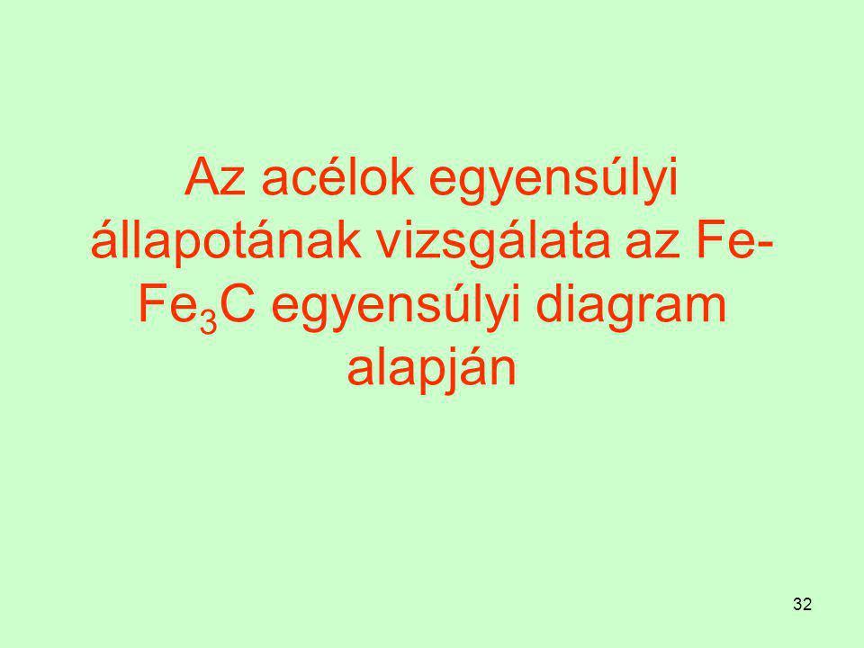 Az acélok egyensúlyi állapotának vizsgálata az Fe-Fe3C egyensúlyi diagram alapján