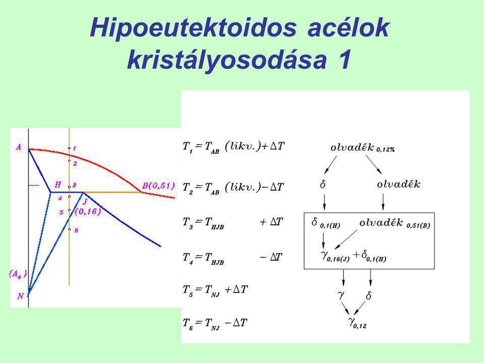 Hipoeutektoidos acélok kristályosodása 1