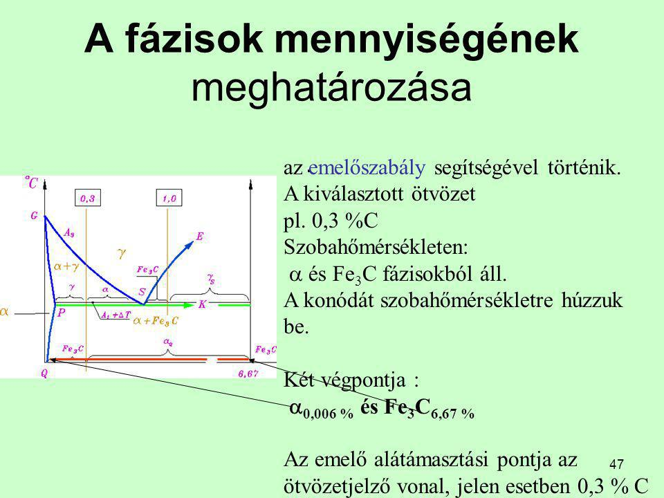 A fázisok mennyiségének meghatározása