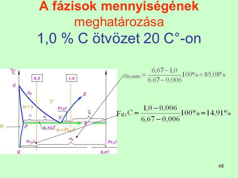 A fázisok mennyiségének meghatározása 1,0 % C ötvözet 20 C°-on