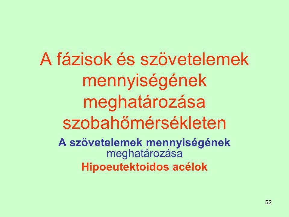 A szövetelemek mennyiségének meghatározása Hipoeutektoidos acélok