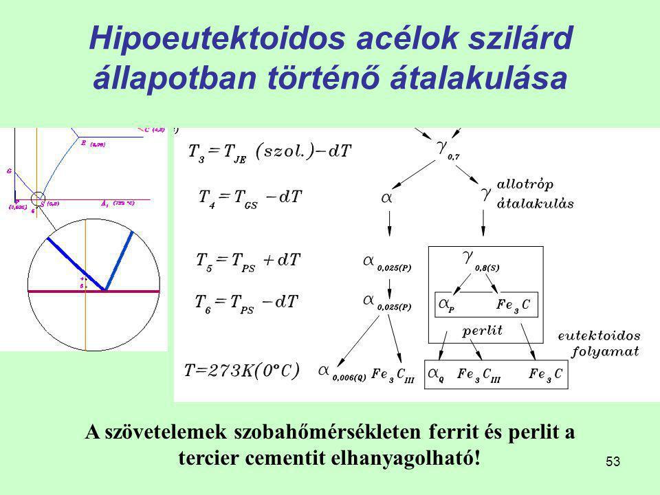 Hipoeutektoidos acélok szilárd állapotban történő átalakulása