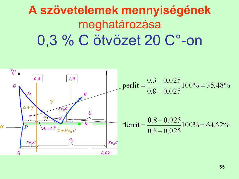 A szövetelemek mennyiségének meghatározása 0,3 % C ötvözet 20 C°-on