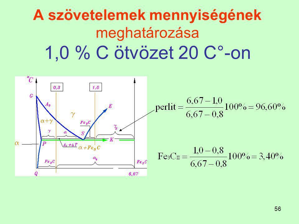 A szövetelemek mennyiségének meghatározása 1,0 % C ötvözet 20 C°-on