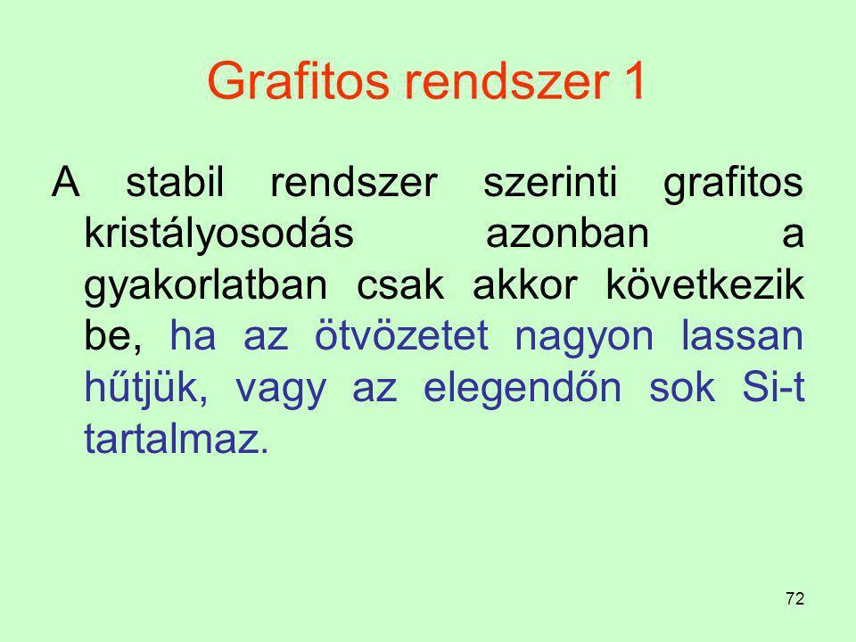 Grafitos rendszer 1