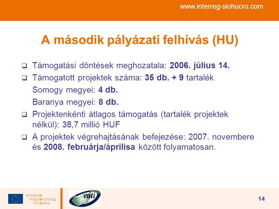 A 2007 és 2013 közötti időszak