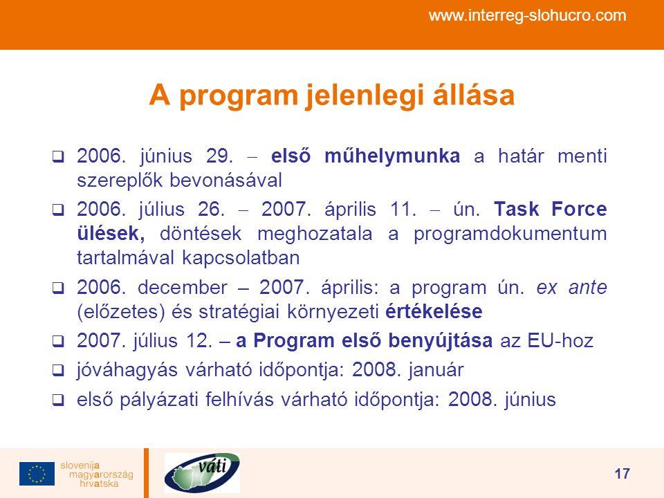 A program prioritásai 1.1 Intézkedés: Fenntartható és vonzó környezet