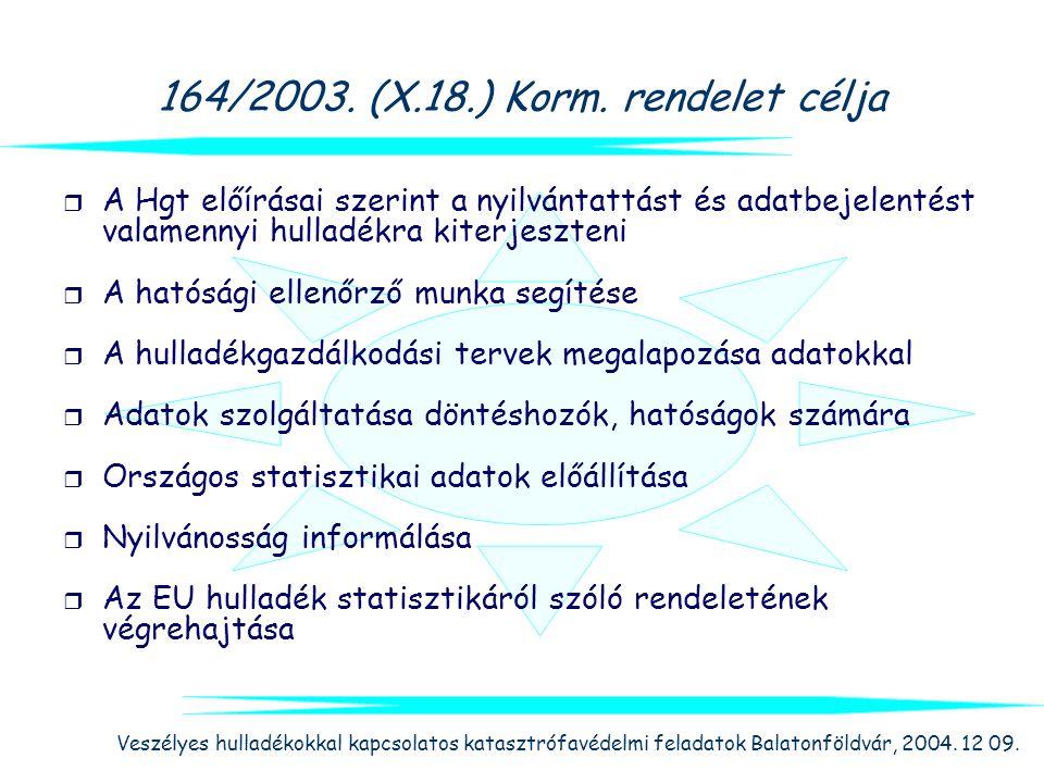164/2003. (X.18.) Korm. rendelet célja