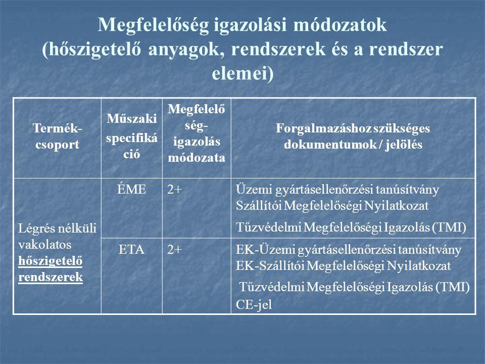 Megfelelőség igazolási módozatok (hőszigetelő anyagok, rendszerek és a rendszer elemei)