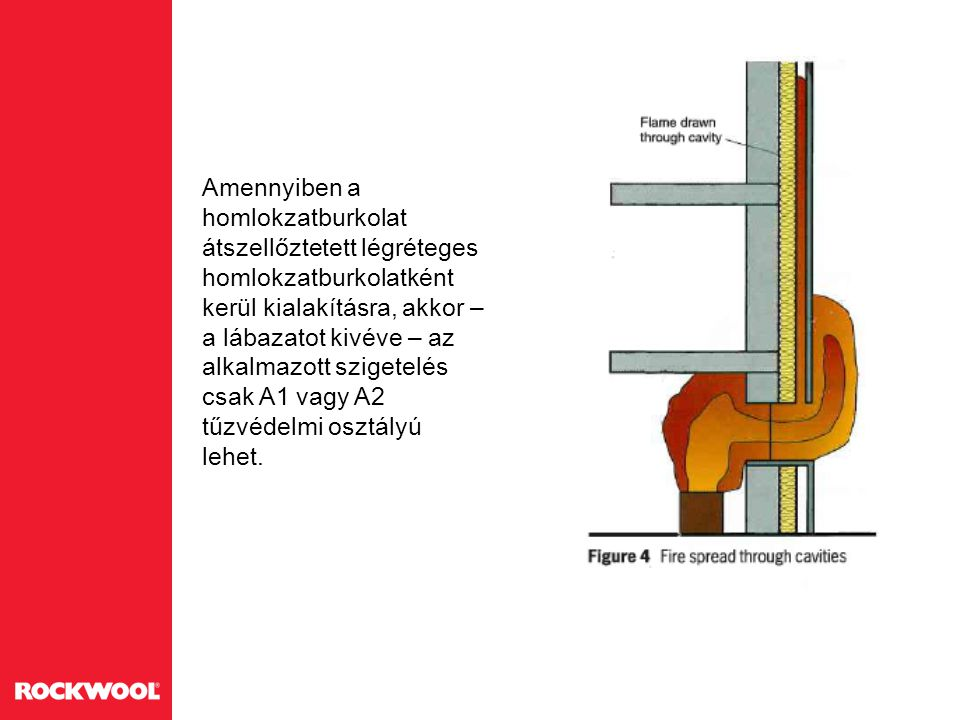 Amennyiben a homlokzatburkolat átszellőztetett légréteges homlokzatburkolatként kerül kialakításra, akkor – a lábazatot kivéve – az alkalmazott szigetelés csak A1 vagy A2 tűzvédelmi osztályú lehet.