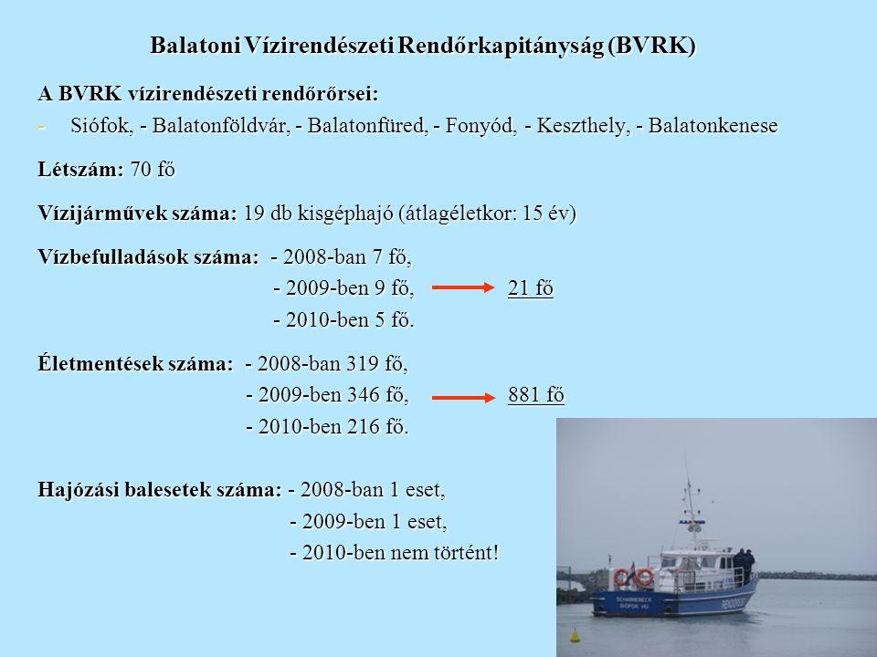 Balatoni Vízirendészeti Rendőrkapitányság (BVRK)