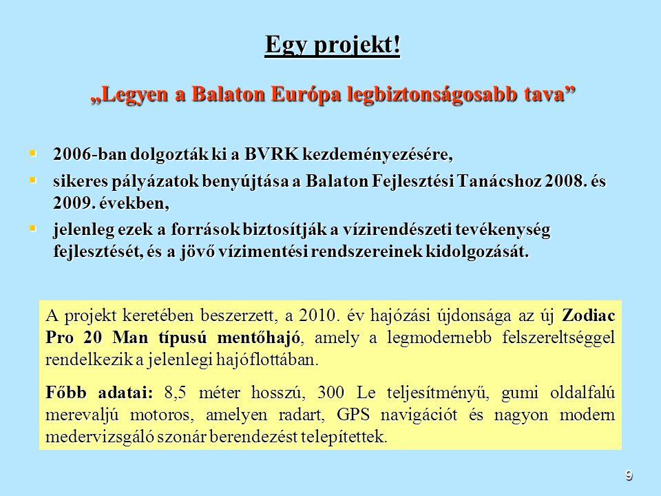 """""""Legyen a Balaton Európa legbiztonságosabb tava"""