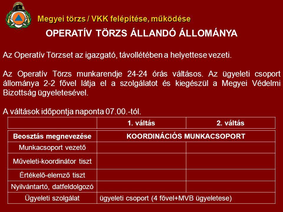 OPERATÍV TÖRZS ÁLLANDÓ ÁLLOMÁNYA KOORDINÁCIÓS MUNKACSOPORT