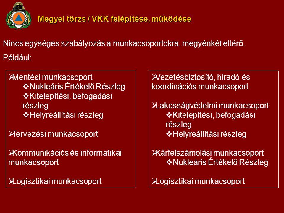 Megyei törzs / VKK felépítése, működése