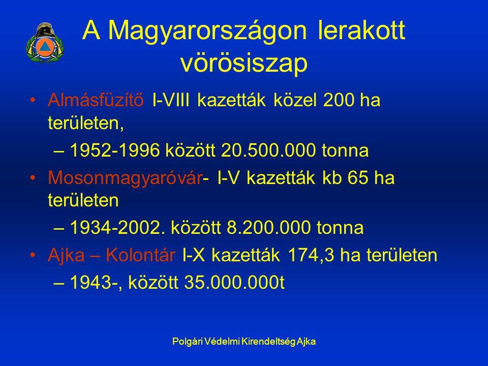 A Magyarországon lerakott vörösiszap